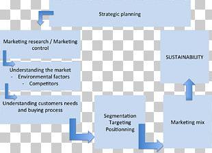 Mental Model Market Analysis Marketing Plan PNG