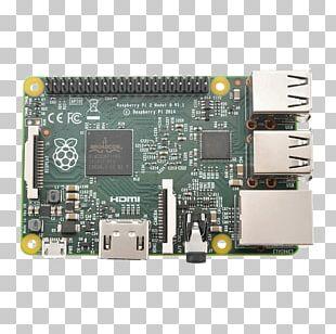 Raspberry Pi 3 Kodi Multi-core Processor Media Center PNG
