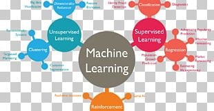 Machine Learning Statistical Classification Supervised Learning Artificial Intelligence PNG