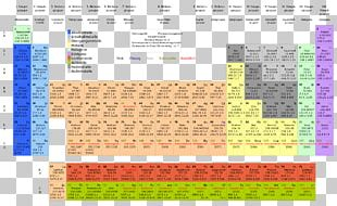 Rare-earth Element Periodic Table Metal Chemical Element Chemistry PNG