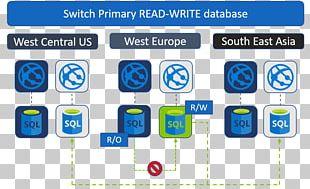 Microsoft Azure Database Cloud Computing Workflow PNG