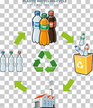 Plastic Bottle Plastic Recycling Life-cycle Assessment PNG