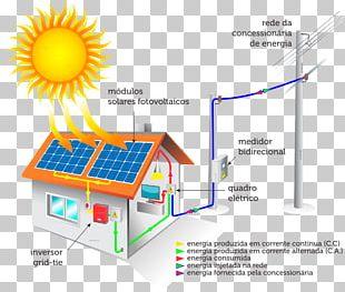 Clean Energy Project Solar Energy Photovoltaics Capteur Solaire Photovoltaïque PNG