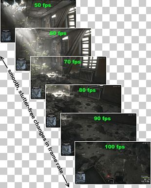 High Frame Rate Refresh Rate Motion Blur Vertical Synchronization PNG