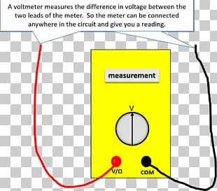 Electric Potential Difference Electric Current Electricity Electrical Network Voltage Drop PNG