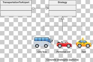 Design Patterns: Elements Of Reusable Object-Oriented Software Strategy Pattern Software Design Pattern Algorithm Observer Pattern PNG