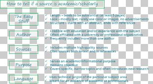 Academic Journal Google Scholar Article Scholarly Method Peer Review PNG