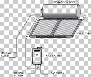 Solar Water Heating Electricity Solar Power Solar Thermal Collector PNG