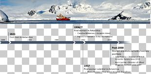 United Kingdom Antarctic Essays In Persuasion Timeline HMS Protector PNG