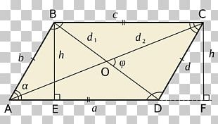 Triangle Parallelogram Quadrilateral Rhombus PNG