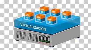 Desktop Virtualization Virtual Private Server Computer Servers PNG