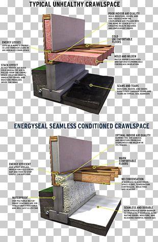 Moisture Condensation Vapor Barrier Crawl Space Ninja /m/083vt PNG