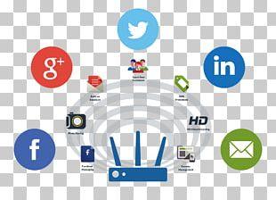 Social Media Measurement Social Media Marketing Social Marketing PNG