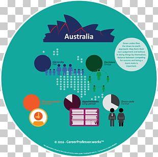 Culture Of Australia Organizational Culture Etiquette PNG