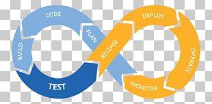 DevOps Amazon Web Services Continuous Delivery Cloud Computing Continuous Integration PNG