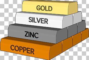 Zinc Gold Copper Silver Metal PNG