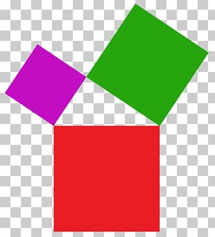 Square Geometry Wikimedia Commons Geometric Shape Pythagorean Theorem PNG