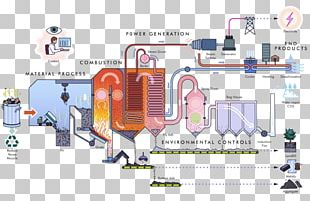 Waste-to-energy Plant Incineration PNG