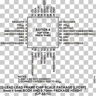 Datasheet Analog Devices Font PNG