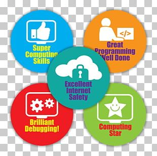 Computer Information And Communications Technology Computing Sticker Information Technology PNG