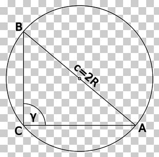 Inscribed Angle Circle Triangle Kugeldreieck PNG