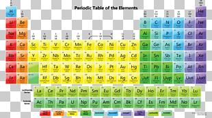 Periodic Table Chemical Element Chemistry Atomic Mass PNG