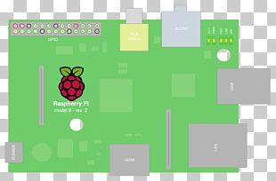 Raspberry Pi Web Server Computer Servers PNG