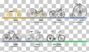 History Of The Bicycle Cycling BMX Bike Dandy Horse PNG