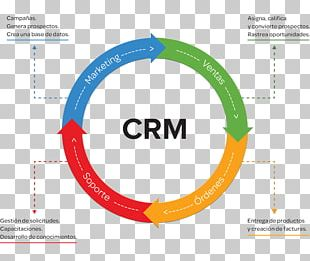 Customer Relationship Management Base CRM Business PNG