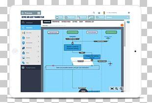 Computer Program Organization Business Process Management Activiti PNG