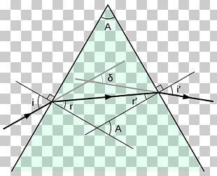 Light Angle Prism Optics Refraction PNG