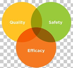 Lutein Quality Safety Efficacy Health PNG
