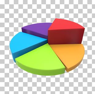 Pie Chart 3D Computer Graphics Three-dimensional Space PNG