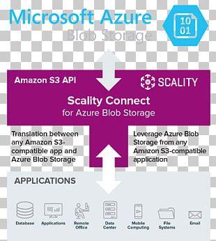 Amazon.com Amazon S3 Microsoft Azure Binary Large Object Object-based Storage Device PNG
