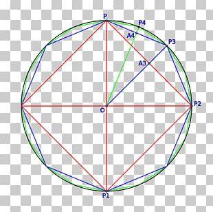 Euclidean Algorithm Circle Regular Polygon Octagon PNG