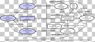 Diagram Workflow 4+1 Architectural View Model Process PNG