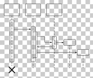 Sequence Diagram Drawing Unified Modeling Language Rental Agreement PNG