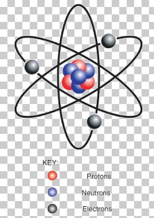 Atomic Theory Atomic Number Plum Pudding Model Atomic Nucleus PNG