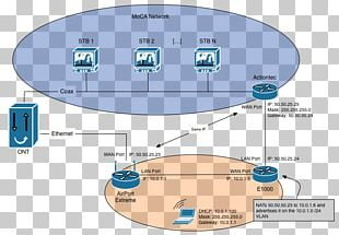 Verizon FiOS Installation Wiring Diagram AirPort Computer Network PNG
