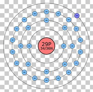 Bohr Model Atom Electron Shell Copper Rutherford Model PNG
