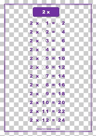 Multiplication Table Chart Worksheet PNG