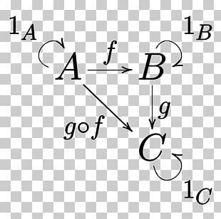 Arrazoibide Diagrammatic Reasoning Handwriting Concept PNG