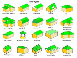 Roof Shingle Gable Roof House PNG