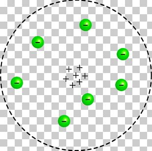 Rutherford Model Atomic Theory Bohr Model PNG