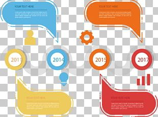 Timeline Graphic Design Flowchart PNG