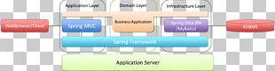 Spring Framework Java Persistence API Software Framework TERASOLUNA MyBatis PNG