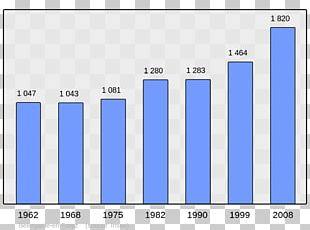 Wikipedia Arpajon Cère Population Encyclopedia PNG