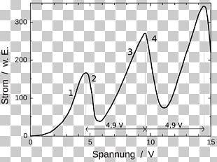 Franck–Hertz Experiment Physics Bohr Model Atomic Nucleus PNG