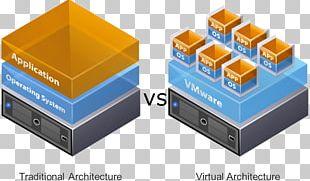 Virtual Machine Virtual Private Server VMware VSphere Computer Servers Virtualization PNG