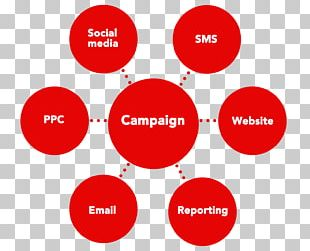 Brand Logo Organization Product Management PNG